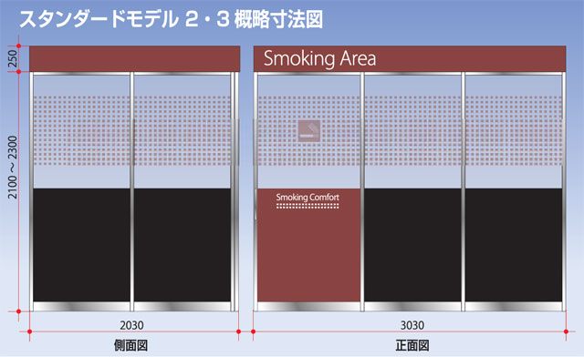 スタンダードモデル 2・3 概略寸法図