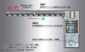 Suimu[水無]Ⅲシステムイメージ
