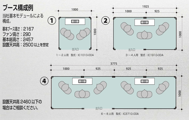 COMFORT CUBE[コンフォートキューブ]ブース構成例(1〜2人用、3〜4人用、6〜8人用)
