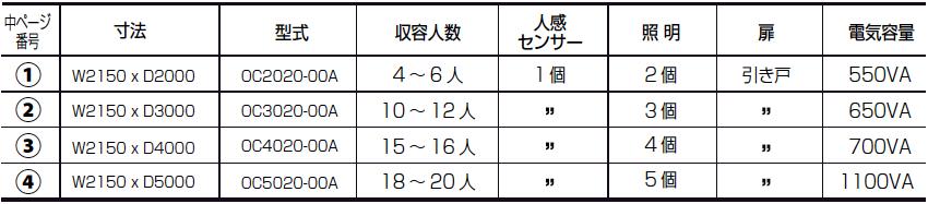 概略仕様表