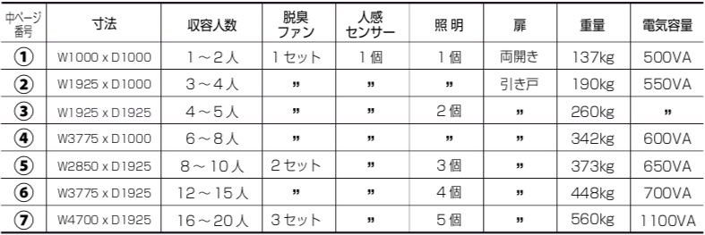 COMFORT CUBE[コンフォートキューブ]屋内循環排気タイプ標準装備一覧